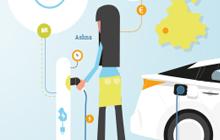infographic-TNO-snoei-vormgeving-andre-snoei-freelance-illustrator-grafisch-ontwerpbureau-rotterdam_thumb