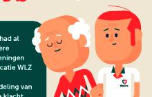 grafisch-ontwerpbureau-rotterdam-infographic-laten-maken-rotterdam-infographic-laten-maken-freelance-illustrator-animatie-laten-maken-VITALCARE-thumb