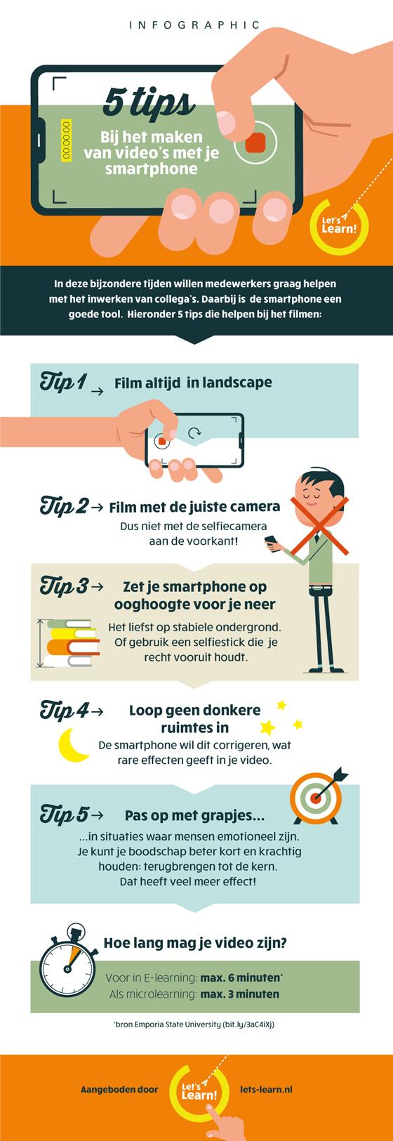 infographic-laten-maken-freelance-illustrator-rotterdam-animatie-laten-maken-rotterdam-letslearn-560px