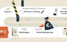infographic-laten-maken-rotterdam-freelance-illustrator-animatie-laten-maken-rotterdam-grafisch-ontwerpbureau-rotterdam-Divosathumb