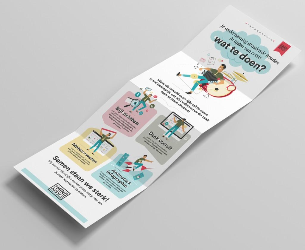verhaal in beeld infographic laten maken freelance illustrator-rotterdam animatie laten maken rotterdam-560px